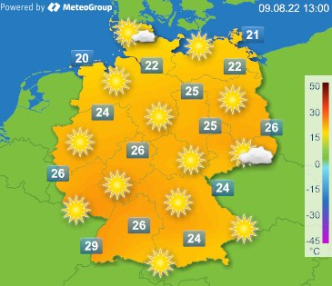 Temperatur und Wetter