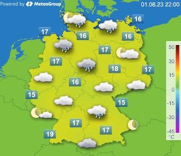 Wetter und wettervorhersagen