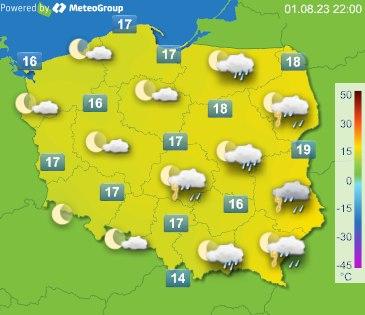 Pogoda i temperatura